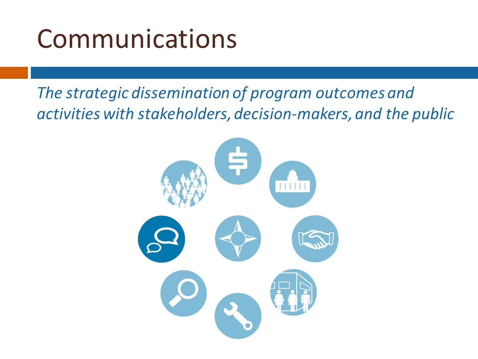 Communications The strategic dissemination of program outcomes and activities with stakeholders, decision-makers, and the public Funding Stability Political Support Partnerships Organizational Capacity Program Improvement Surveillance & Evaluation Communications