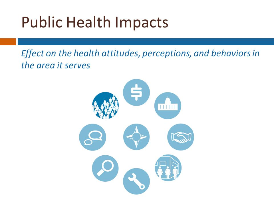 Public Health Impacts Effect on the health attitudes, perceptions, and behaviors in the area it serves Funding Stability Political Support Partnerships Organizational Capacity Program Improvement Surveillance & Evaluation Communications Public Health Impacts
