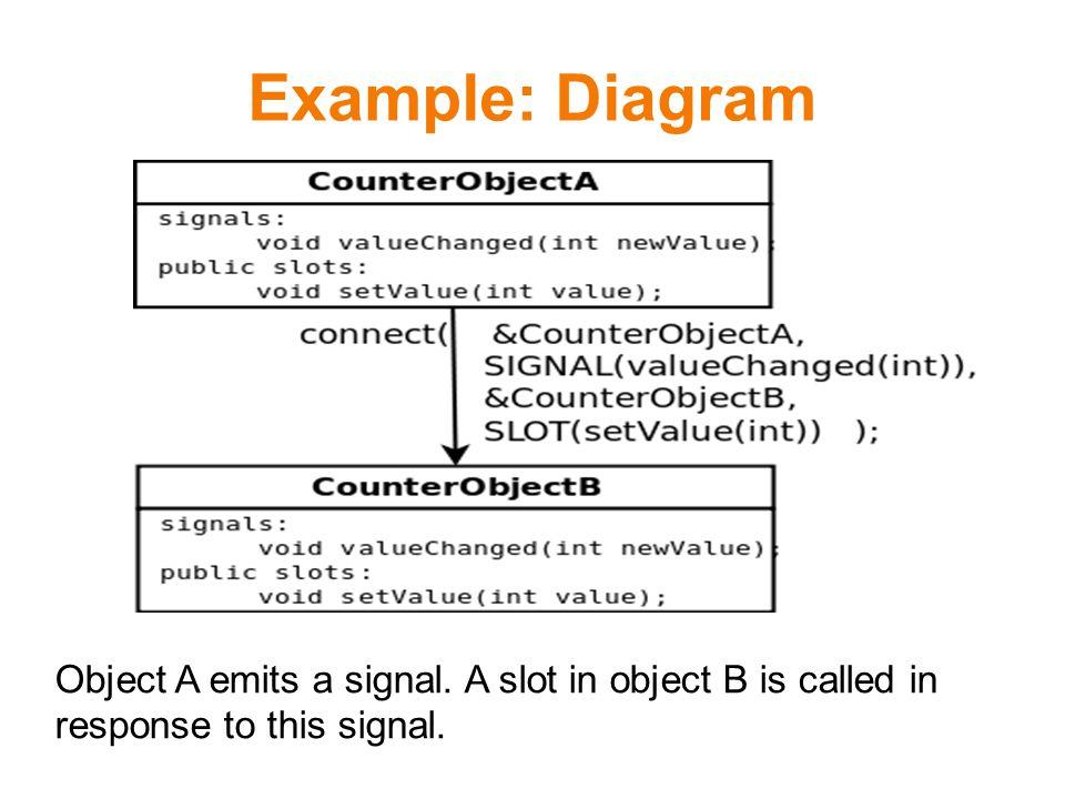 L8: Qt4 Concept Qt Module QObject QObject Model Signal and
