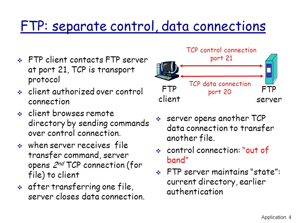FTP: separate control, data connections  FTP client contacts FTP server at port 21, TCP is transport protocol  client authorized over control connection  client browses remote directory by sending commands over control connection.