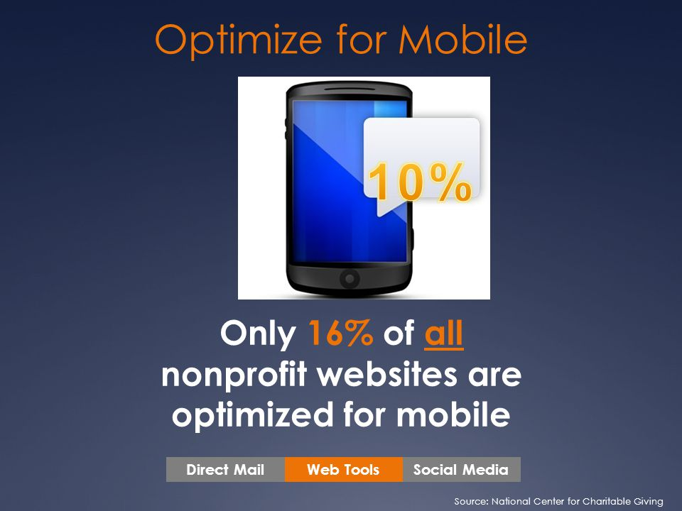 Only 16% of all nonprofit websites are optimized for mobile Optimize for Mobile Web ToolsSocial MediaDirect Mail Source: National Center for Charitable Giving