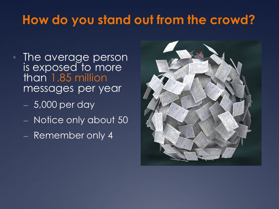 The average person is exposed to more than 1.85 million messages per year – 5,000 per day – Notice only about 50 – Remember only 4 How do you stand out from the crowd