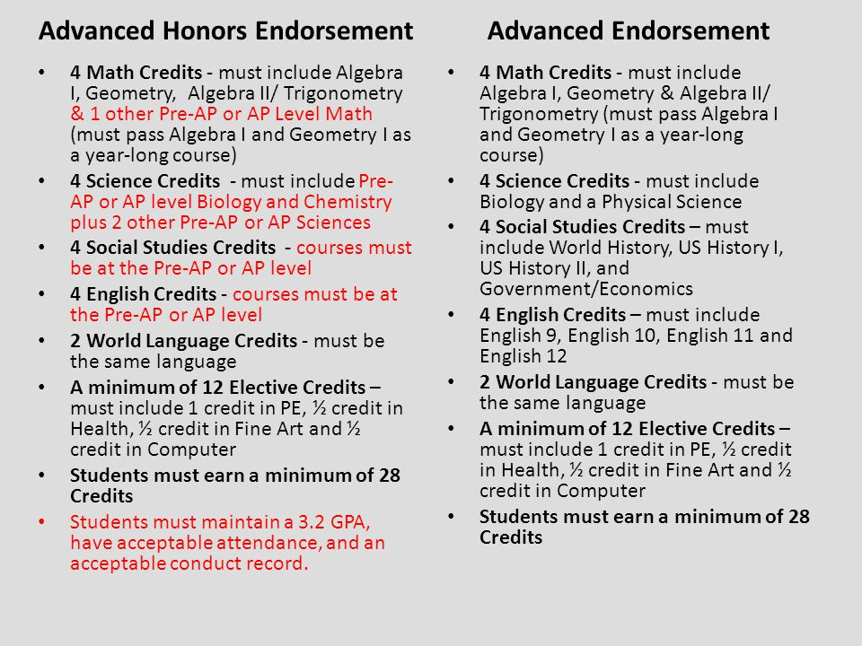 Advanced Honors Endorsement 4 Math Credits - must include Algebra I, Geometry, Algebra II/ Trigonometry & 1 other Pre-AP or AP Level Math (must pass Algebra I and Geometry I as a year-long course) 4 Science Credits - must include Pre- AP or AP level Biology and Chemistry plus 2 other Pre-AP or AP Sciences 4 Social Studies Credits - courses must be at the Pre-AP or AP level 4 English Credits - courses must be at the Pre-AP or AP level 2 World Language Credits - must be the same language A minimum of 12 Elective Credits – must include 1 credit in PE, ½ credit in Health, ½ credit in Fine Art and ½ credit in Computer Students must earn a minimum of 28 Credits Students must maintain a 3.2 GPA, have acceptable attendance, and an acceptable conduct record.