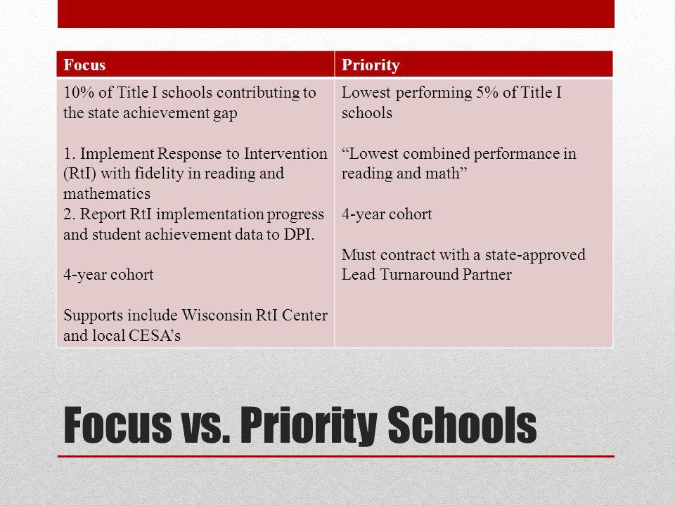 Understanding Wisconsin S New School Report Card Ppt Download