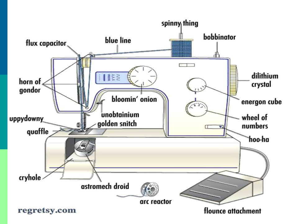 Sewing Notes Th Grade Ppt Video Online Download