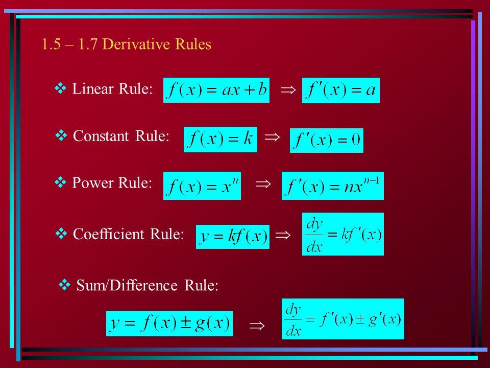 Business Calculus Derivatives. 1.5 – 1.7 Derivative Rules  Linear ...
