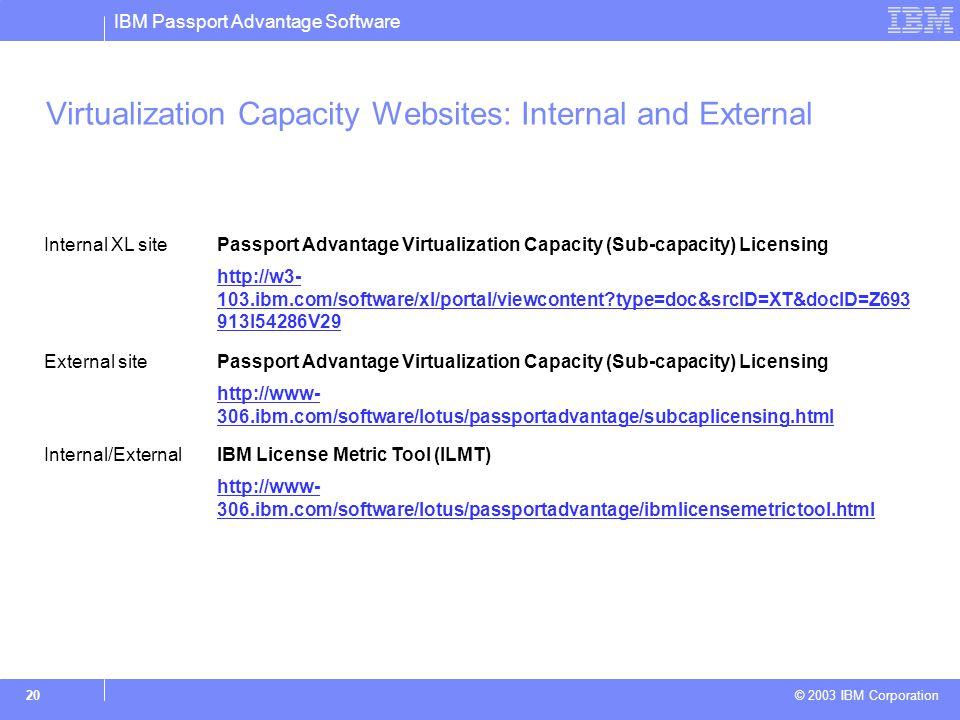 IBM Passport Advantage Software © 2009 IBM Corporation