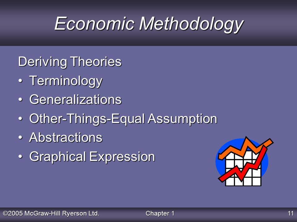 ©2005 McGraw-Hill Ryerson Ltd.Chapter 111 Economic Methodology Deriving Theories TerminologyTerminology GeneralizationsGeneralizations Other-Things-Equal AssumptionOther-Things-Equal Assumption AbstractionsAbstractions Graphical ExpressionGraphical Expression