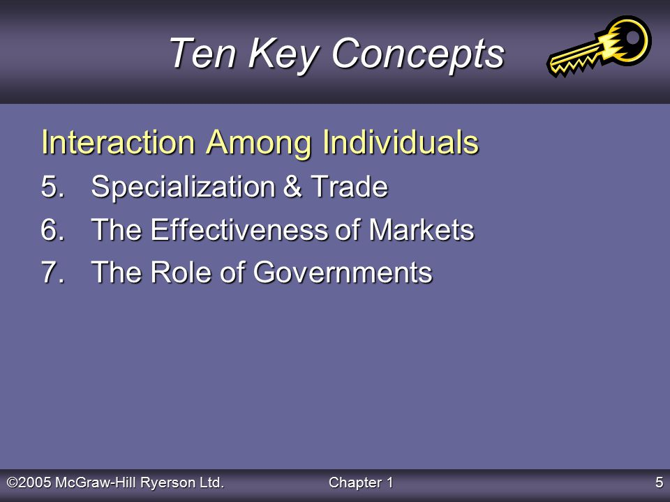 ©2005 McGraw-Hill Ryerson Ltd.Chapter 15 Ten Key Concepts Interaction Among Individuals 5.Specialization & Trade 6.The Effectiveness of Markets 7.The Role of Governments