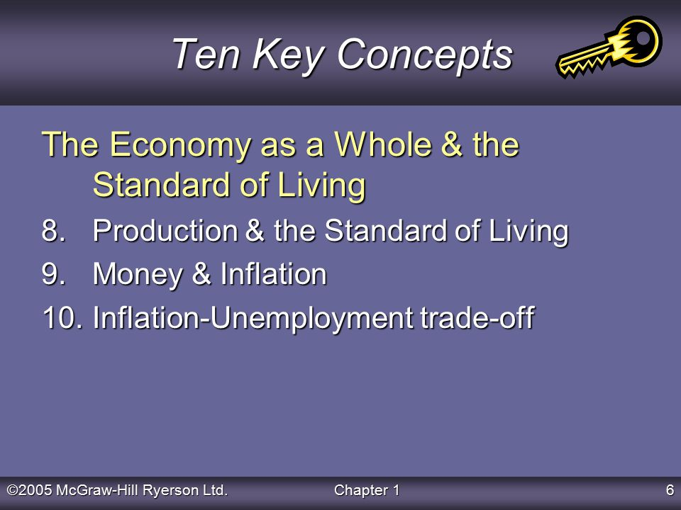 ©2005 McGraw-Hill Ryerson Ltd.Chapter 16 Ten Key Concepts The Economy as a Whole & the Standard of Living 8.Production & the Standard of Living 9.Money & Inflation 10.Inflation-Unemployment trade-off