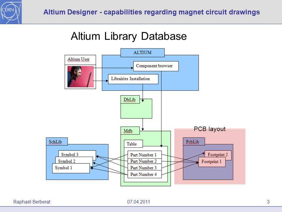 MPE meeting 07/04/2011 Altium Designer - capabilities regarding
