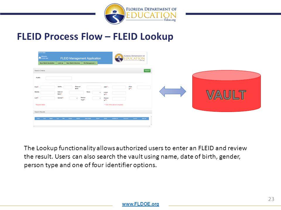 1 F LORIDA E DUCATION I DENTIFIER (FLEID) I MPLEMENTATION P LAN S ...