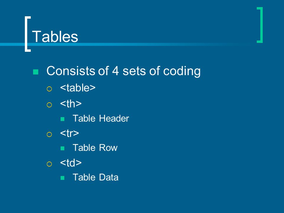 Tables Consists of 4 sets of coding  Table Header  Table Row  Table Data