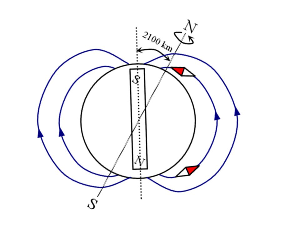 Magnetism Aurora Where Can We Find A Magnetic Field Around A