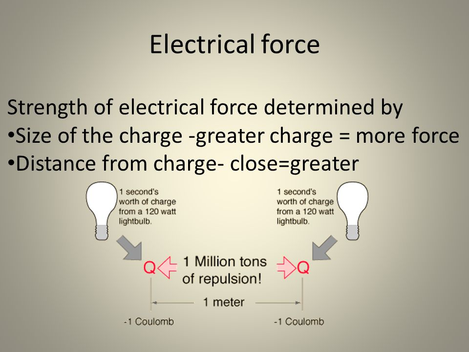Electrical force Strength of electrical force determined by Size of the charge -greater charge = more force Distance from charge- close=greater