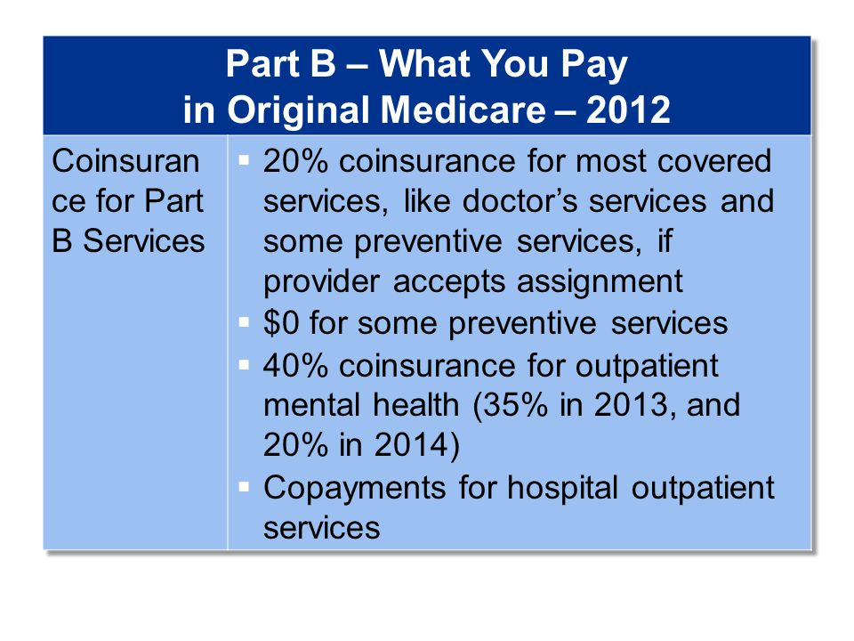 04/02/2012Medigap (Medicare Supplement Insurance) Policies 20