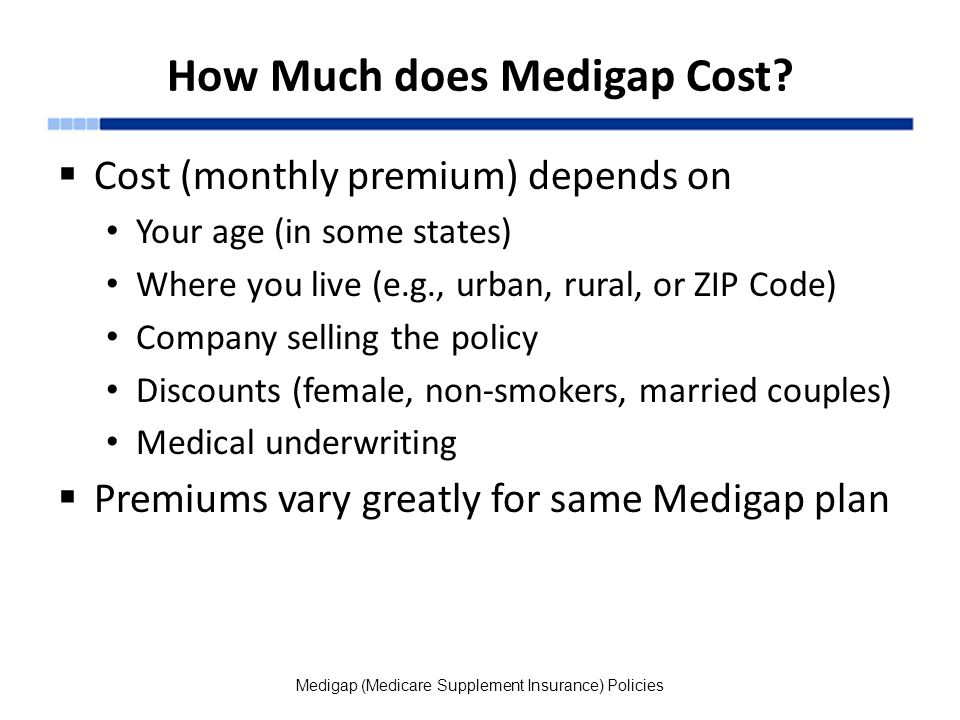 How Much does Medigap Cost.