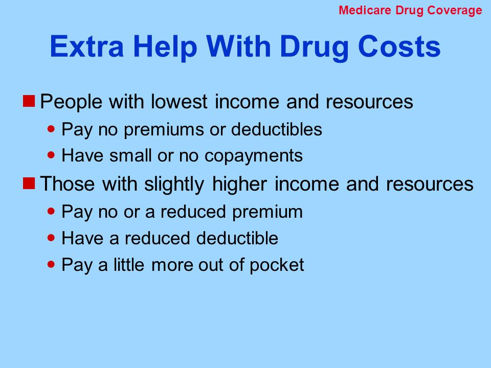 Extra Help With Drug Costs People with lowest income and resources Pay no premiums or deductibles Have small or no copayments Those with slightly higher income and resources Pay no or a reduced premium Have a reduced deductible Pay a little more out of pocket Medicare Drug Coverage
