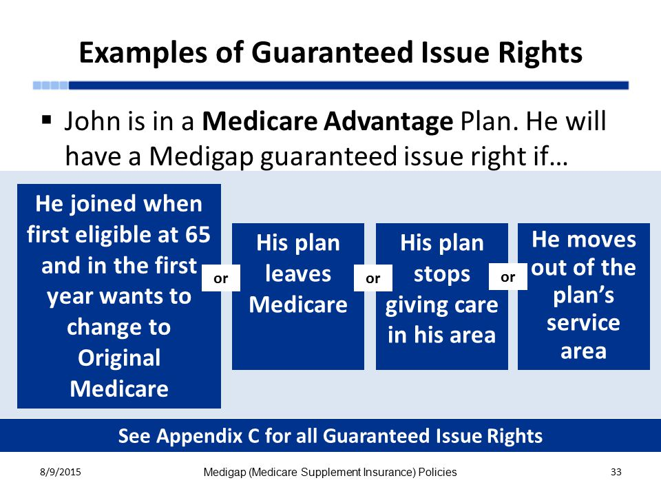 Examples of Guaranteed Issue Rights  John is in a Medicare Advantage Plan.