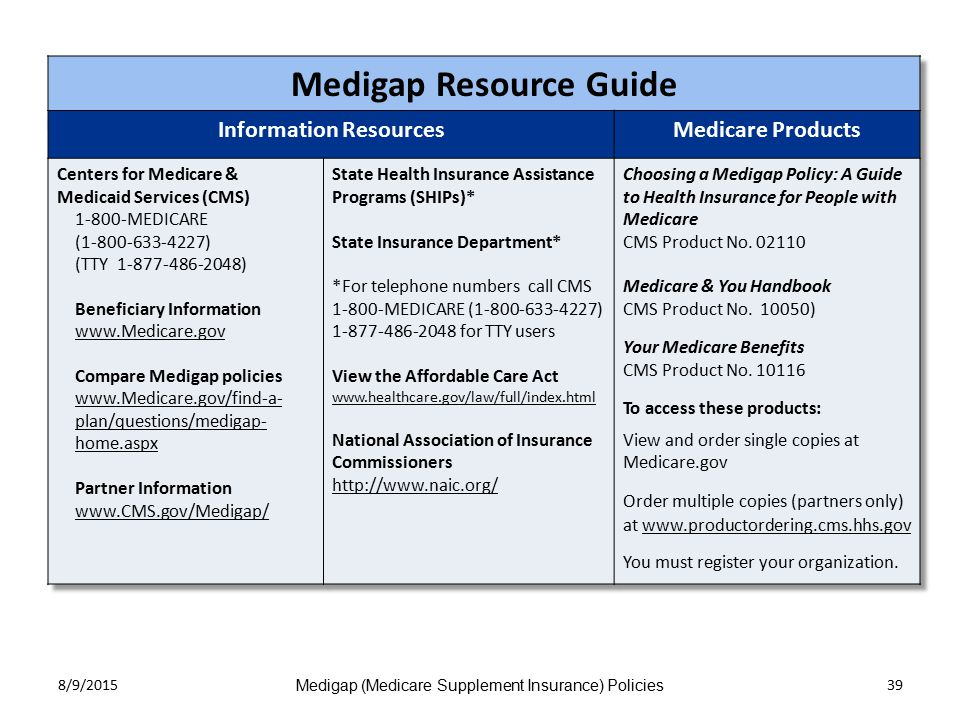 8/9/2015 Medigap (Medicare Supplement Insurance) Policies 39
