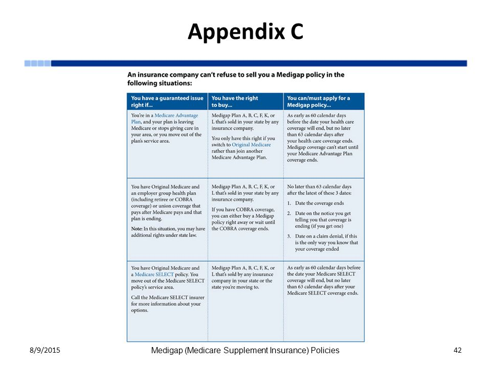 Appendix C 8/9/2015 Medigap (Medicare Supplement Insurance) Policies 42