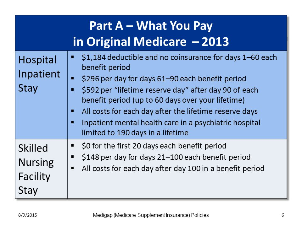 8/9/2015 Medigap (Medicare Supplement Insurance) Policies 6