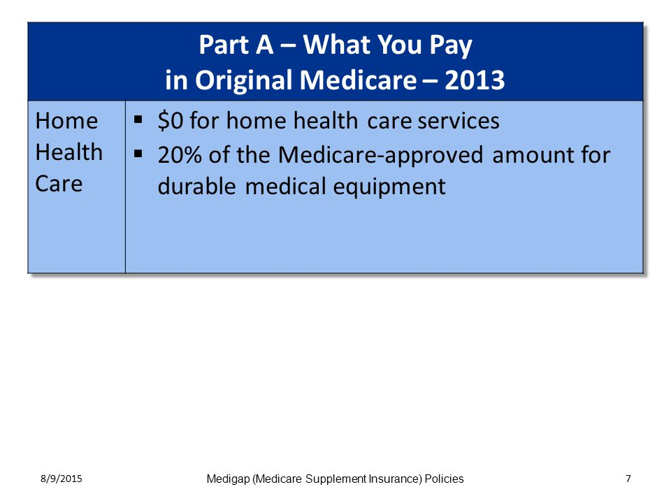 8/9/2015 Medigap (Medicare Supplement Insurance) Policies 7