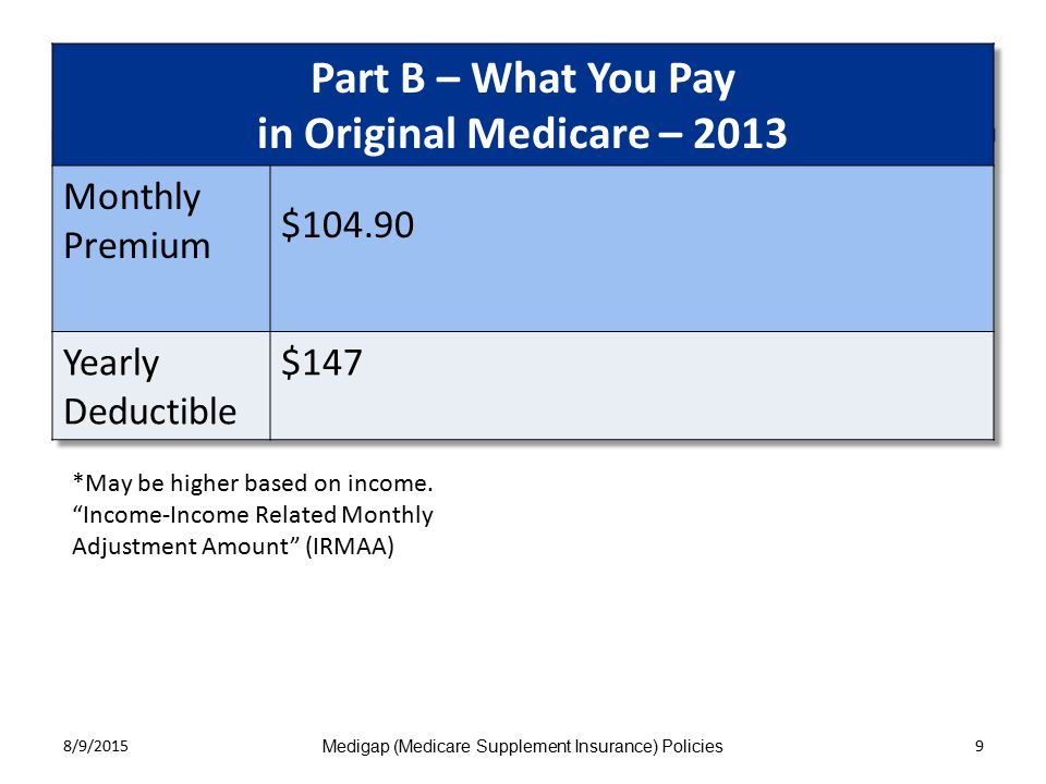 8/9/2015 Medigap (Medicare Supplement Insurance) Policies 9 *May be higher based on income.