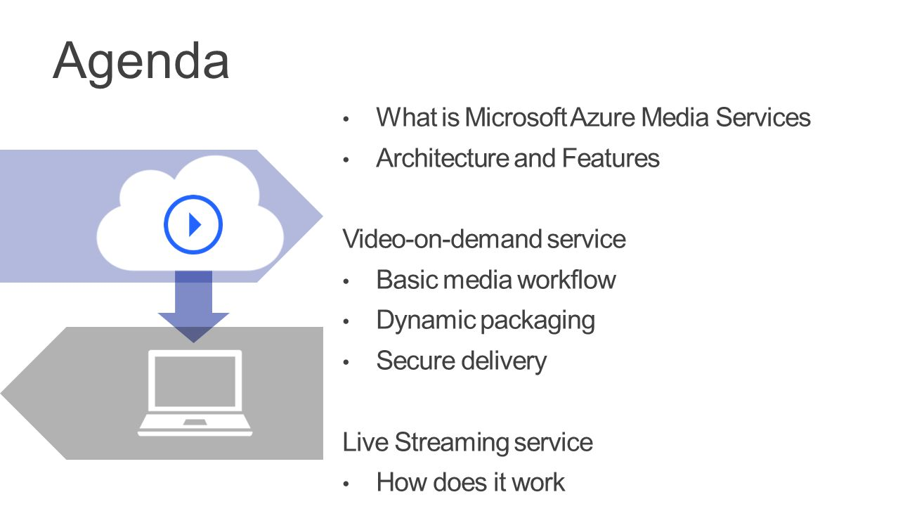 What is Microsoft Azure Media Services Architecture and Features
