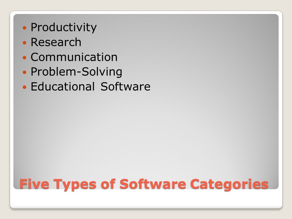 Five Types of Software Categories Productivity Research Communication Problem-Solving Educational Software