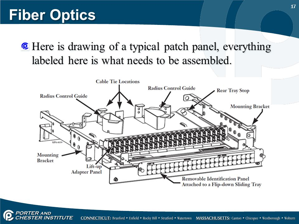 Fiber Optic Patch Panel Wiring Diagrams | Wiring Diagram on