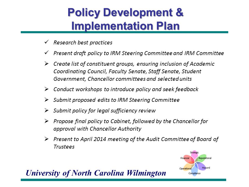University of North Carolina Wilmington Policy Development & Implementation Plan Research best practices Present draft policy to IRM Steering Committee and IRM Committee  Create list of constituent groups, ensuring inclusion of Academic Coordinating Council, Faculty Senate, Staff Senate, Student Government, Chancellor committees and selected units  Conduct workshops to introduce policy and seek feedback  Submit proposed edits to IRM Steering Committee  Submit policy for legal sufficiency review  Propose final policy to Cabinet, followed by the Chancellor for approval with Chancellor Authority  Present to April 2014 meeting of the Audit Committee of Board of Trustees