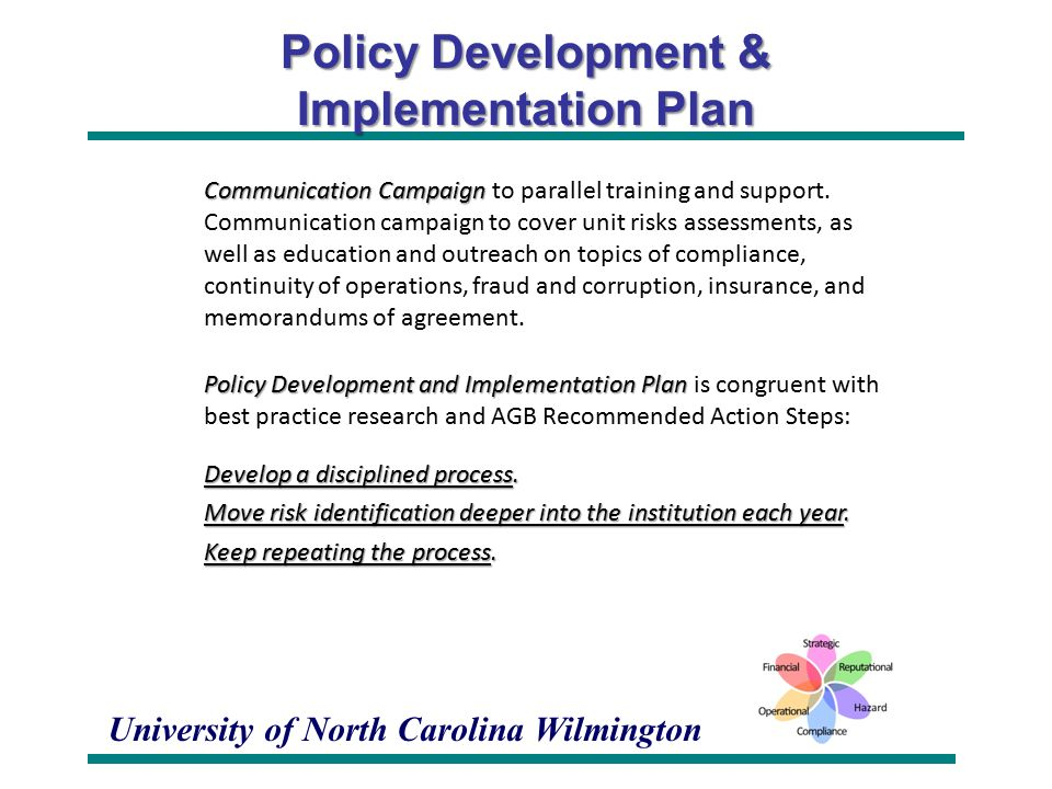 University of North Carolina Wilmington Policy Development & Implementation Plan Communication Campaign Communication Campaign to parallel training and support.
