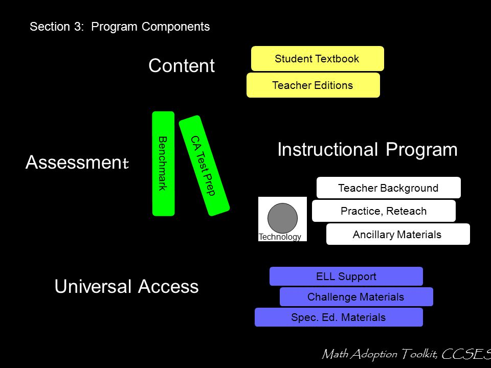 MATHEMATICS ADOPTION TOOLKIT A Data Driven Review Of