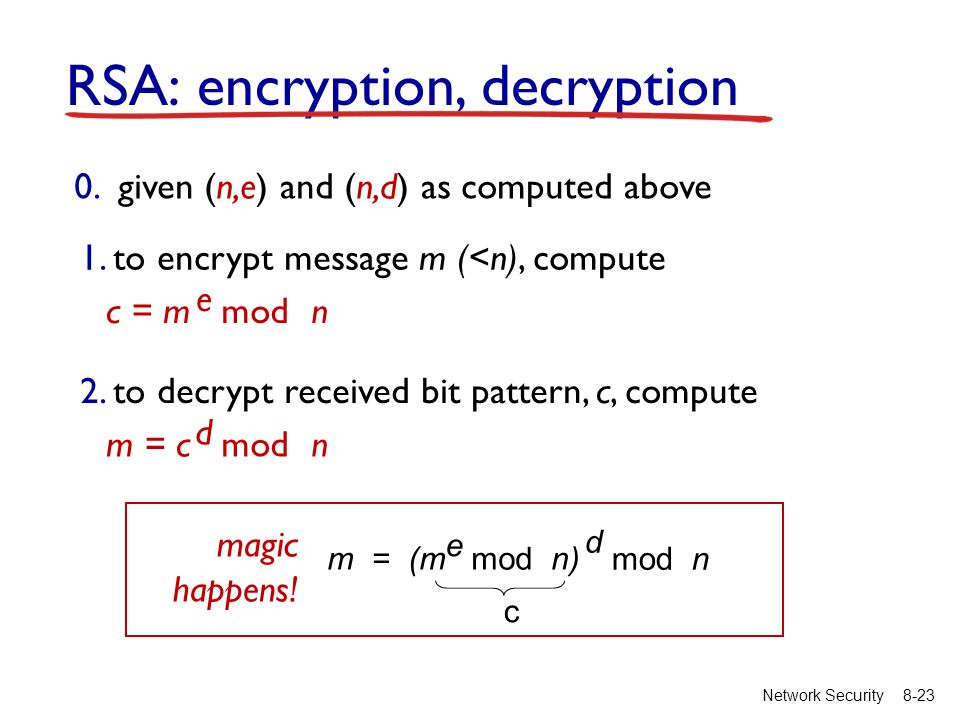 8-23Network Security RSA: encryption, decryption 0.