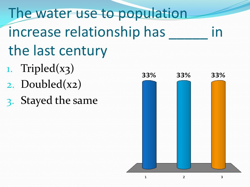The water use to population increase relationship has _____ in the last century 1.
