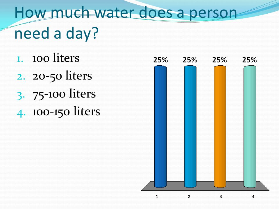 How much water does a person need a day liters 2.