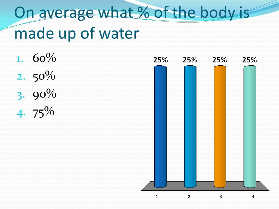 On average what % of the body is made up of water 1. 60% 2. 50% 3. 90% 4. 75%