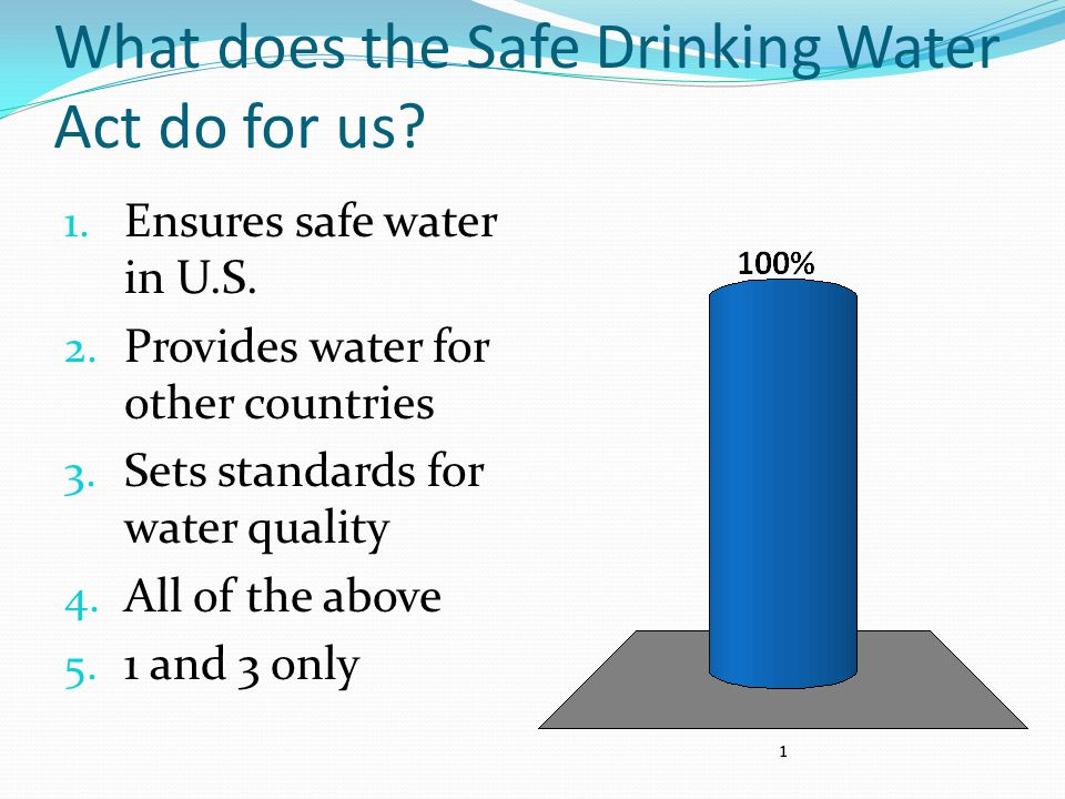 What does the Safe Drinking Water Act do for us. 1.
