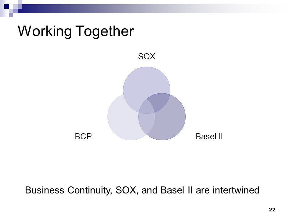 22 Working Together SOX Basel II BCP Business Continuity, SOX, and Basel II are intertwined