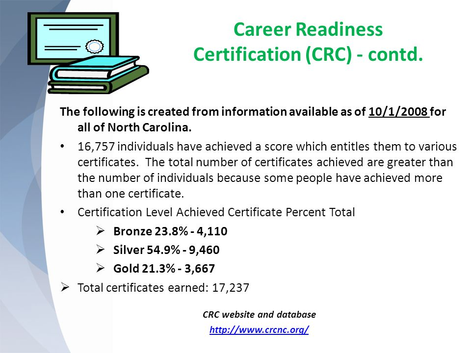 Career Readiness Certification (CRC) - contd.