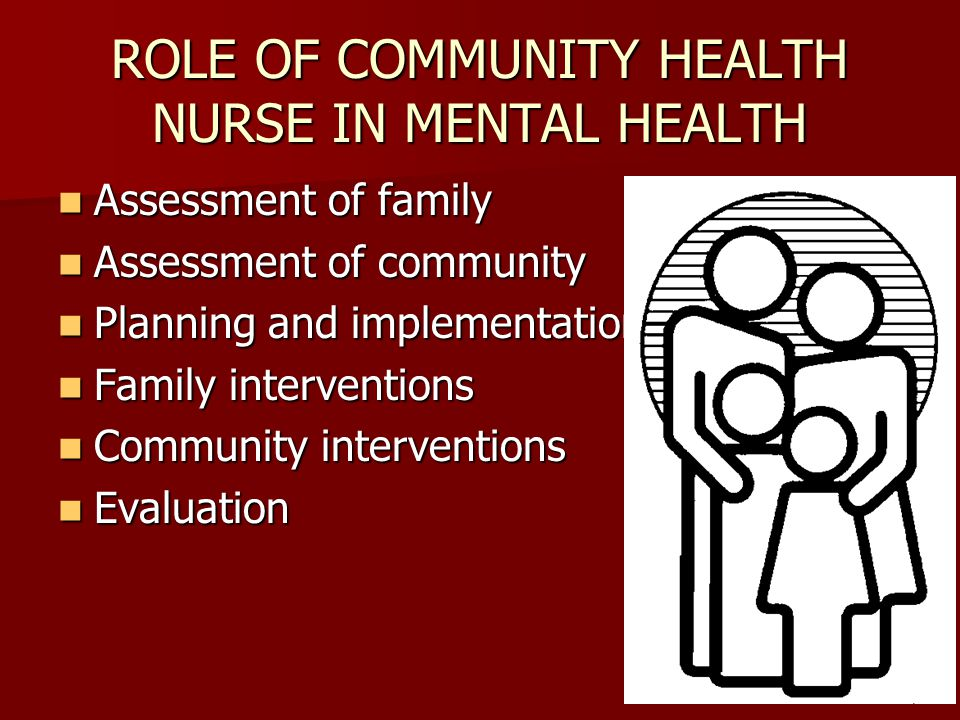ROLE OF COMMUNITY HEALTH NURSE IN MENTAL HEALTH Assessment of family Assessment of family Assessment of community Assessment of community Planning and implementation Planning and implementation Family interventions Family interventions Community interventions Community interventions Evaluation Evaluation