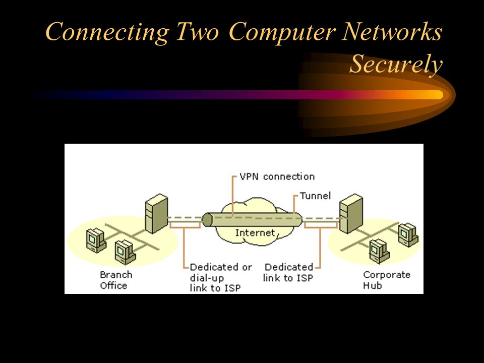 Connecting Two Computer Networks Securely