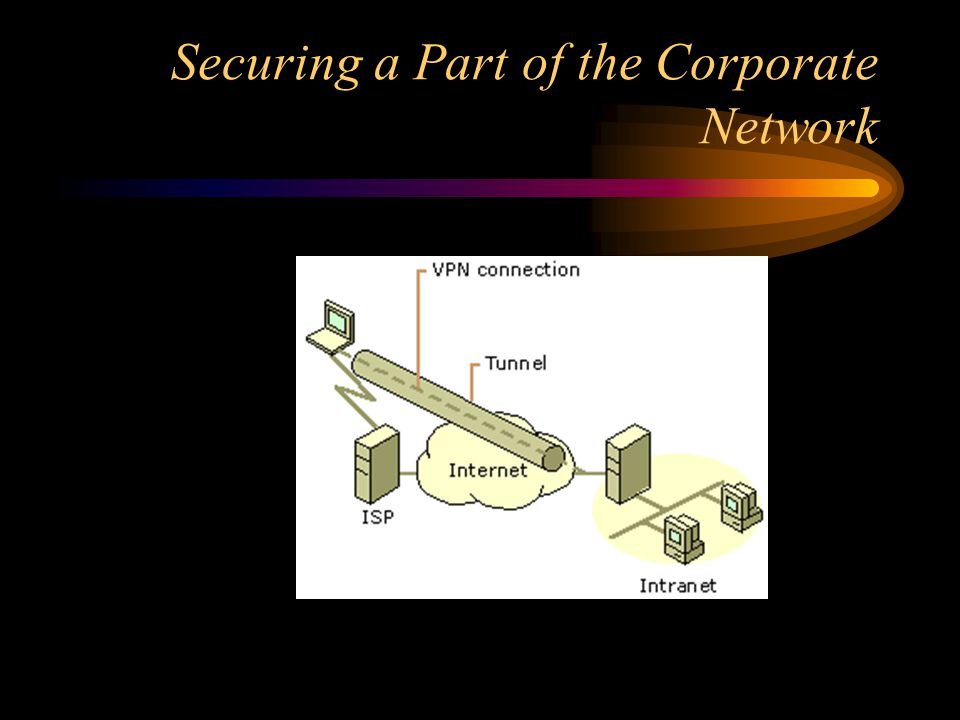 Securing a Part of the Corporate Network