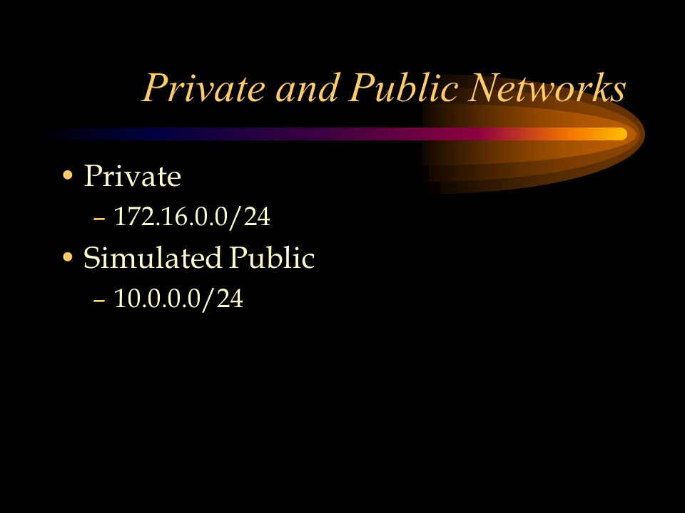Private and Public Networks Private – /24 Simulated Public – /24