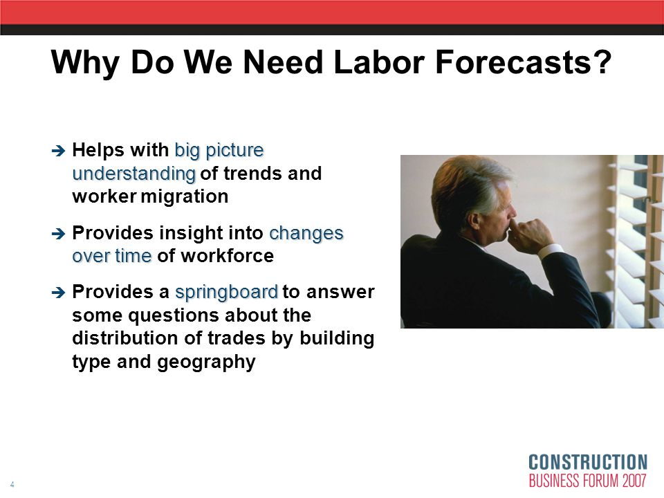 4 Why Do We Need Labor Forecasts.