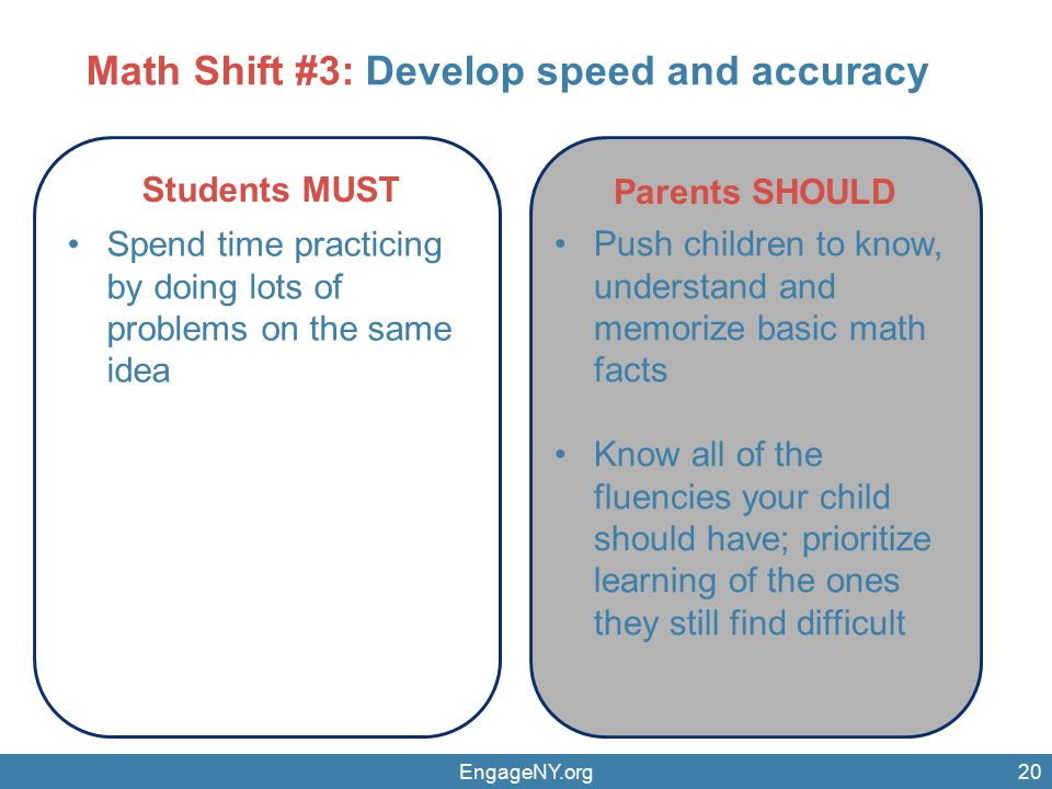 EngageNY.org20 Parents SHOULD Students MUST Spend time practicing by doing lots of problems on the same idea Push children to know, understand and memorize basic math facts Know all of the fluencies your child should have; prioritize learning of the ones they still find difficult Math Shift #3: Develop speed and accuracy