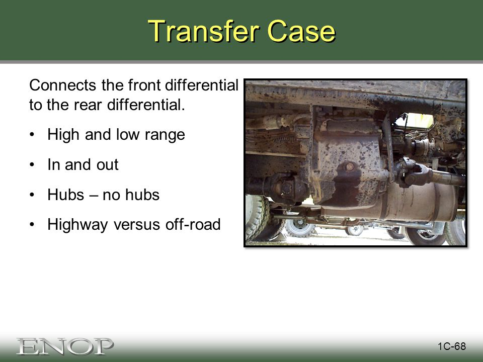 Transfer Case Connects the front differential to the rear differential.
