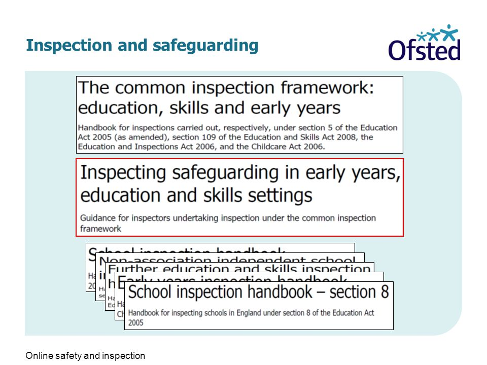 Inspection and safeguarding Online safety and inspection