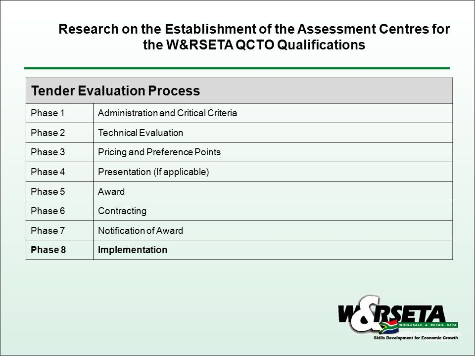 Tender Evaluation Process Phase 1Administration and Critical Criteria Phase 2Technical Evaluation Phase 3Pricing and Preference Points Phase 4Presentation (If applicable) Phase 5Award Phase 6Contracting Phase 7Notification of Award Phase 8Implementation Research on the Establishment of the Assessment Centres for the W&RSETA QCTO Qualifications